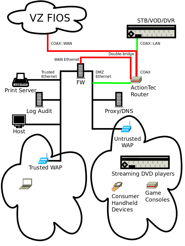 tivo moca wiring diagram cable internet diagram wiring