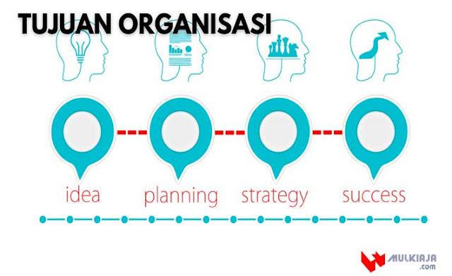 Tujuan Organisasi
