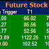 Most active future and option calls ( Pre Market Tips ) for 24 June 2016