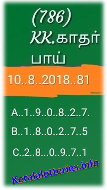 KK Kerala Lottery abc all board Guessing  Nirmal NR-81 on 10-08-2018, Kerala lottery predictionby KK bai K kadar bai காதர் பாய் கணிப்புகள்