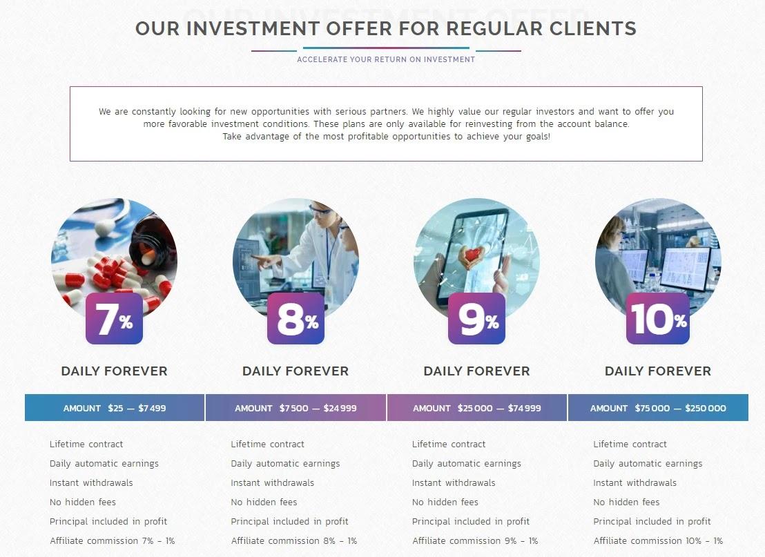 Инвестиционные планы MedTech2