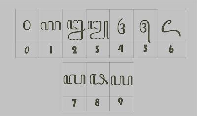 tulisan angka aksara jawa