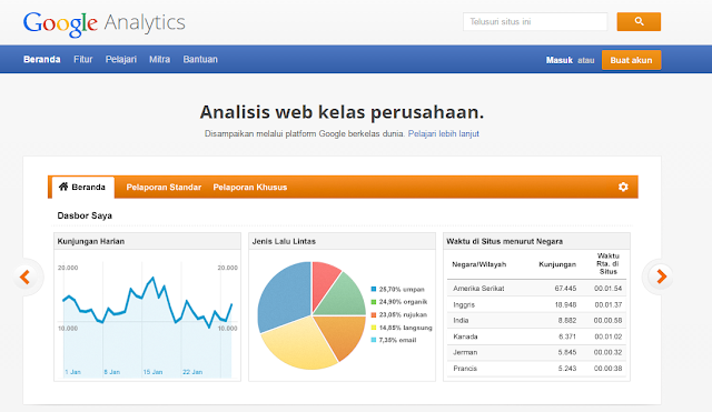 Cara Daftar Dan Memakai Google Analytics Pada Blog Atau Website