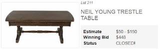 Neil Young Tisch