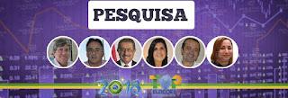 Polêmica Paraíba divulga a pesquisa de intenção de voto para governador