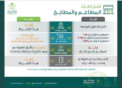 تم الغاء الابواب المنفصله في المطاعم في السعوديه