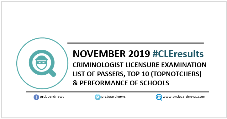 RESULT: November 2019 Criminology CLE board exam list of passers