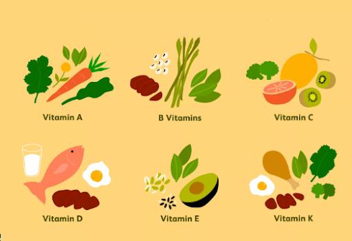 Nhóm thực phẩm chứa Vitamin