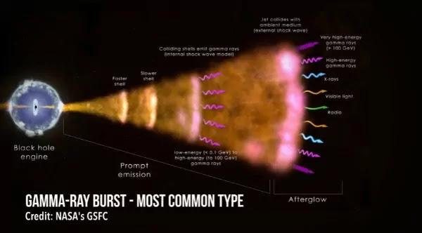 NASA : 4 Tiny Missions in Astrophysics