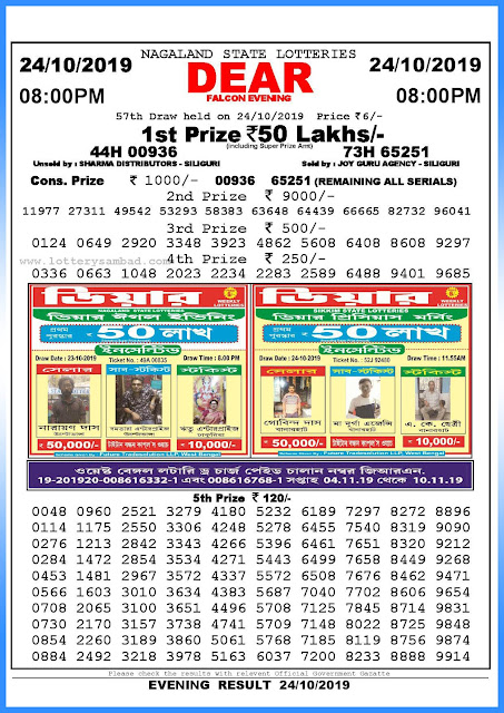 24-10-2019 Nagaland State Lottery Result 08.00 PM-sambadlottery.org
