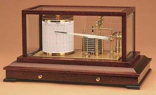 Aneroid Barometer- Barograph