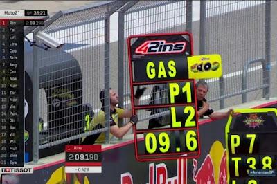 Hasil Lengkap Kualifikasi Moto2 Austin, Amerika