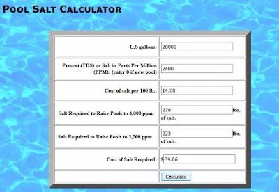 Cara Menghitung Tingkat Kadar Garam Dalam Kolam-4