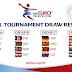 Handball-EM 2018: Spielplan veröffentlicht