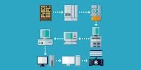 Sejarah Perkembangan Komputer dan Komputer Masa Depan