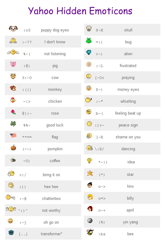 Emoticon Keyboard Symbols Meanings