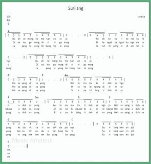 not angka lagu surilang lagu daerah jakarta