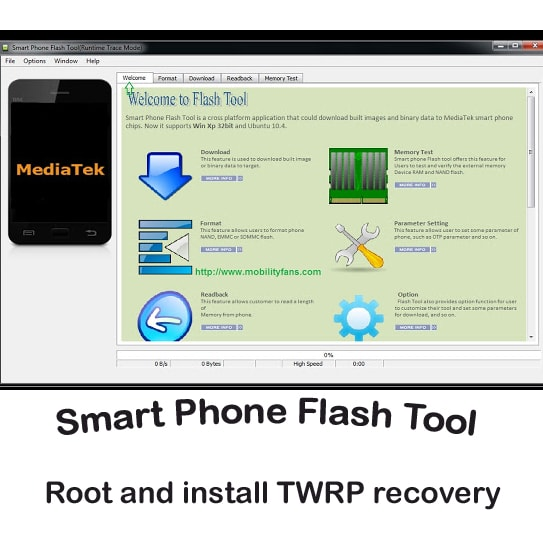 Root & install TWRP recovery Karbonn Titanium S7