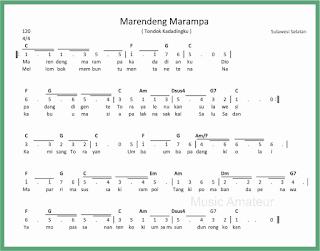 not angka lagu marendeng marampa lagu daerah sulawesi selatan