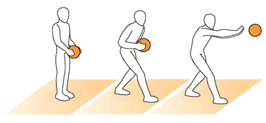 Teknik Dasar Passing Dalam Permainan Bola Basket Kupas Tuntas Basketball