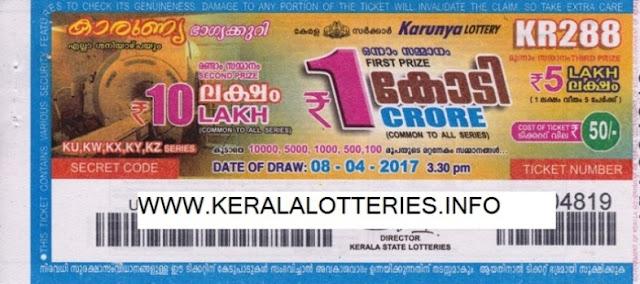 Kerala lottery result_Karunya_KR-199