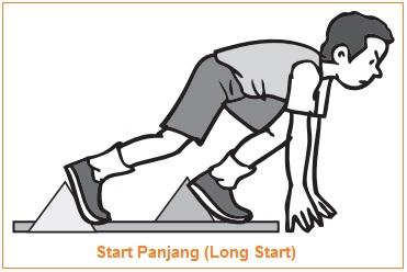 Start Panjang (Long Start) - Macam-Macam Start Lari Jarak Pendek - Pengertian, Teknik Dasar, Langkah-Langkah Lari Jarak Pendek
