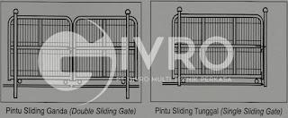 Pabrik Pintu Sliding Ganda Dan Sliding Tunggal