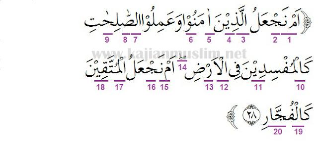 Hukum Tajwid Surat Ash-Shad Ayat 28