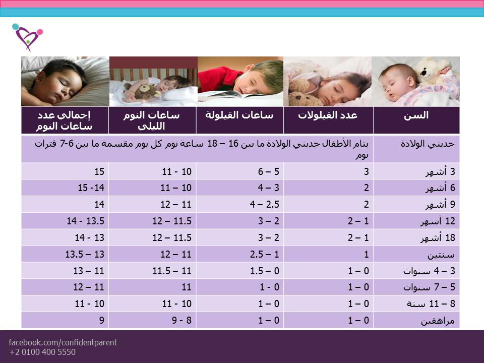 شهر خبز محمص ثنائية معدل ساعات نوم الطفل الرضيع Sjvbca Org