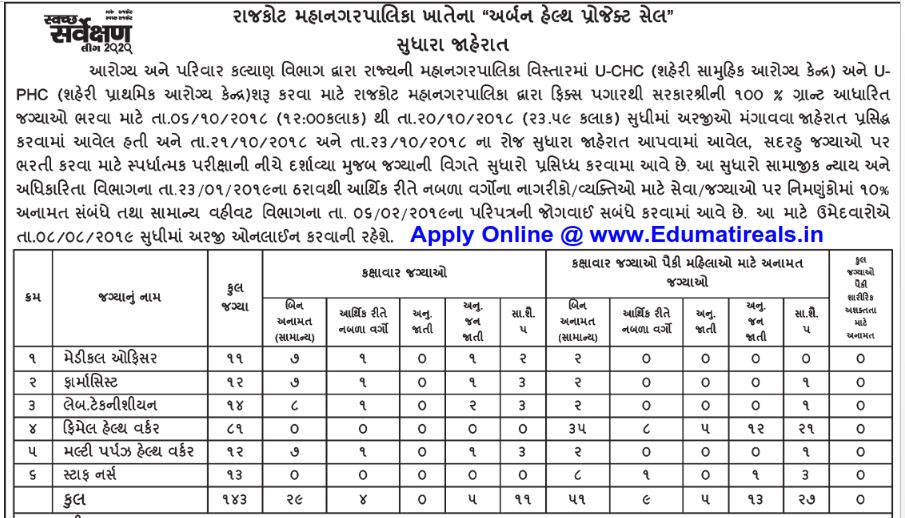 Urban Health Society Rajkot Recruitment 2019