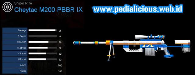 Detail Statistik Cheytac M200 PBBR IX
