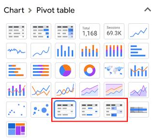 Pivot Table Google Data Studio