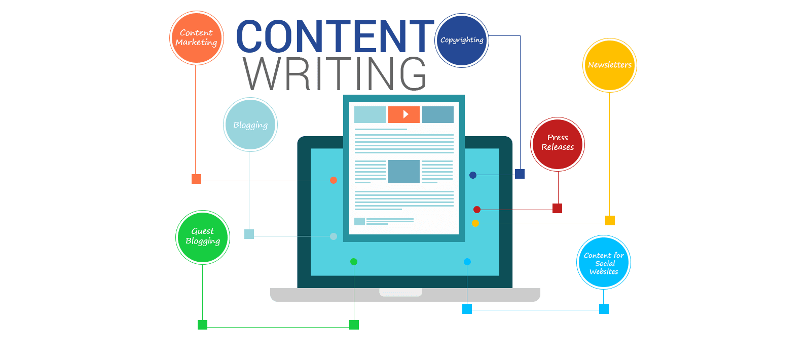 Content Writing Company Content Writing Services In India Why  If Your Business Relies On Its Online Reputation Then Content Marketing Is  One Of The Most Important Thing That You Need To For Growing Your Business  And