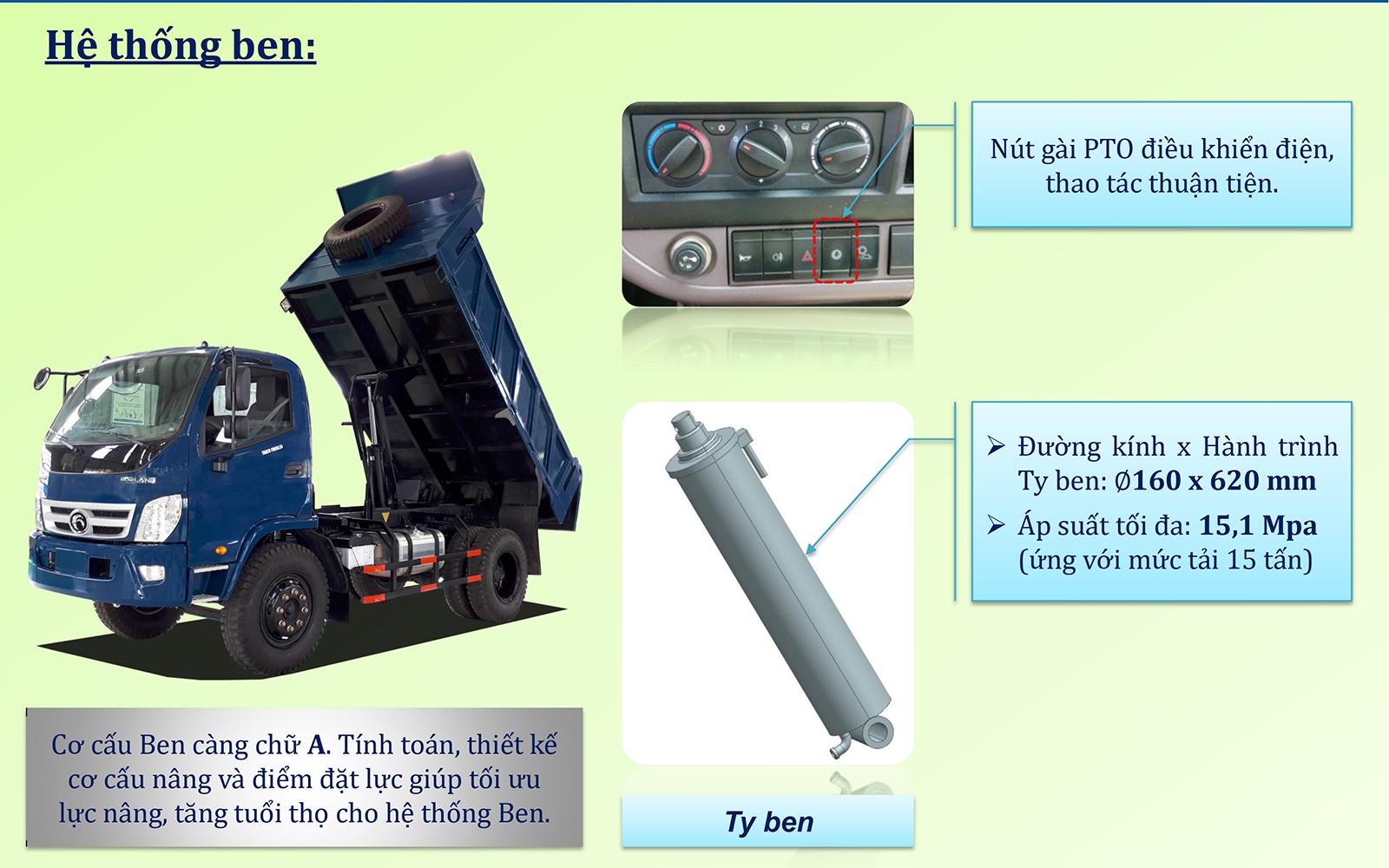 Hệ thống ben FD650 có áp suất tối đa đến 15,1 Mpa