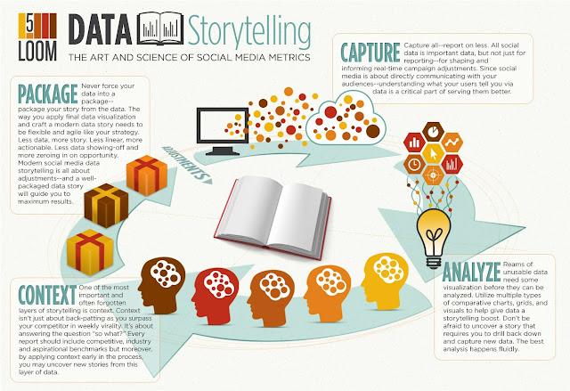 Data Scientist Core Skills Data Science Central