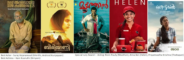 Winners -best actors -kerala state film awards 2020