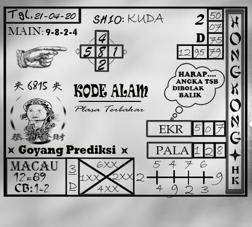 Syair Togel HK Selasa 21 April 2020