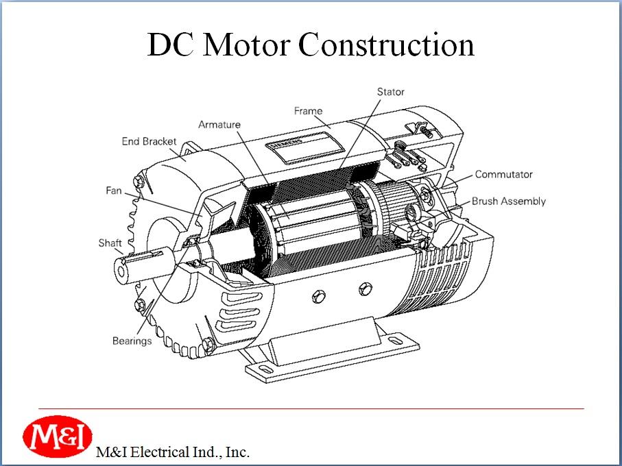 M&I DIGITAL DRIVE BASIC (TRAINING SOLUTIONS) ~ Oil-Rig