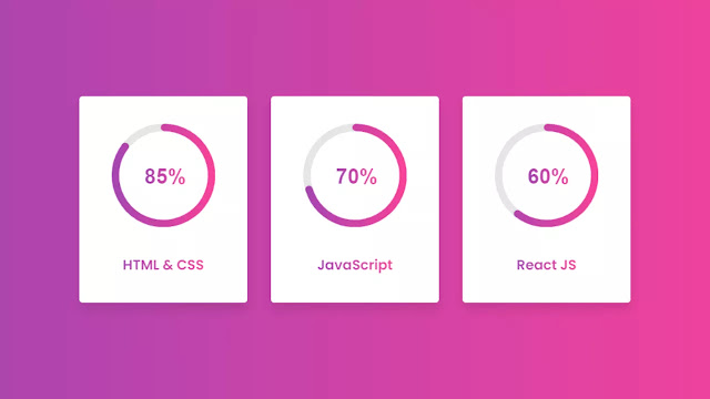 Responsive Circular Progress Bar using HTML CSS & jQuery