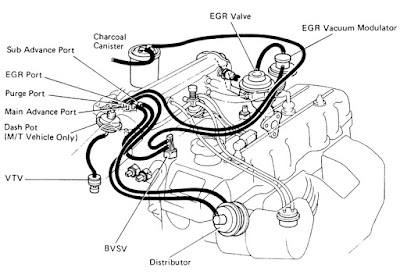 22R-E emissions vacuum line routing, 1984 model.