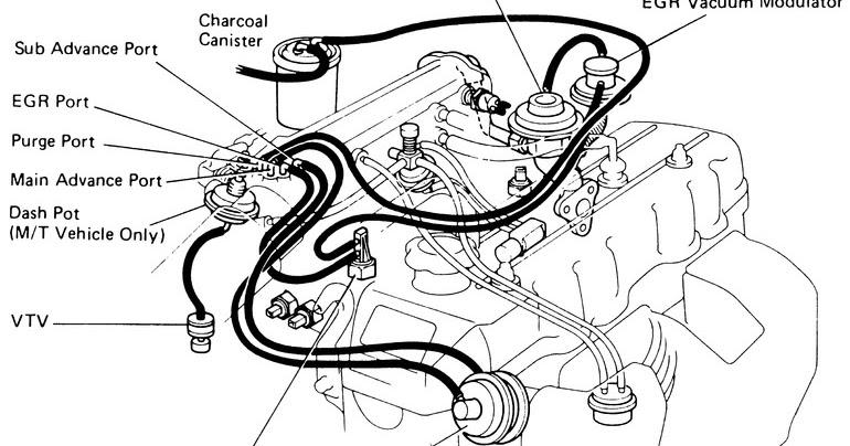 aaronbot3000: Toyota 1984 22R-E Vacuum Line Diagram