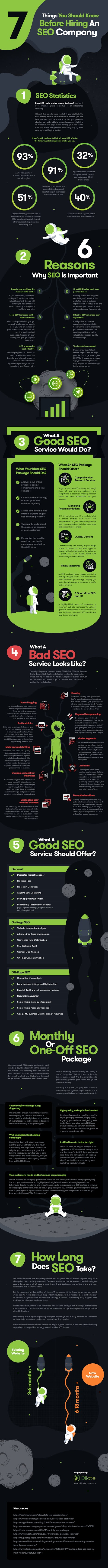 7 Things You Should Know Before Hiring an SEO Company #infographic