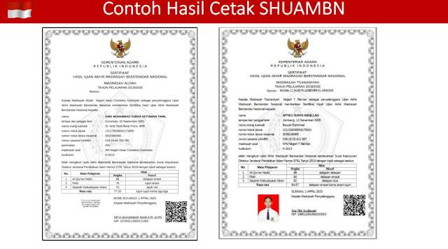 Petunjuk Penerbitan SHUAMBN MI, MTs dan MA