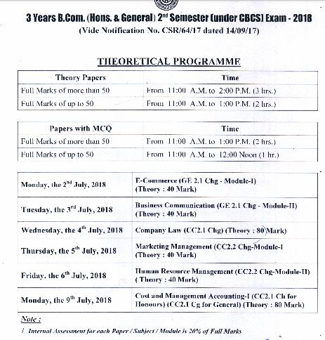 Calcutta University Exam Schedule