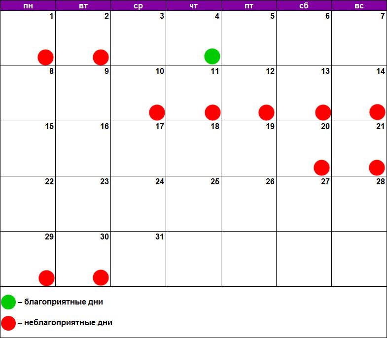 Химическая завивка по лунному календарю январь 2018