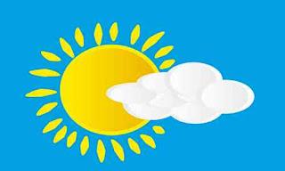 Aplikasi Cuaca Terbaik Dan Paling Akurat Di Android Dan Ios Lengkap