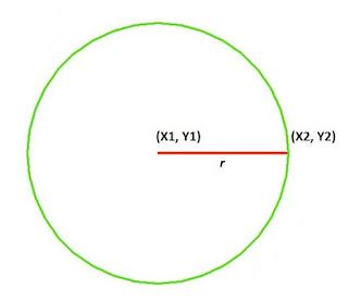 Membuat Polyline Radius Lingkaran pada ArcGIS