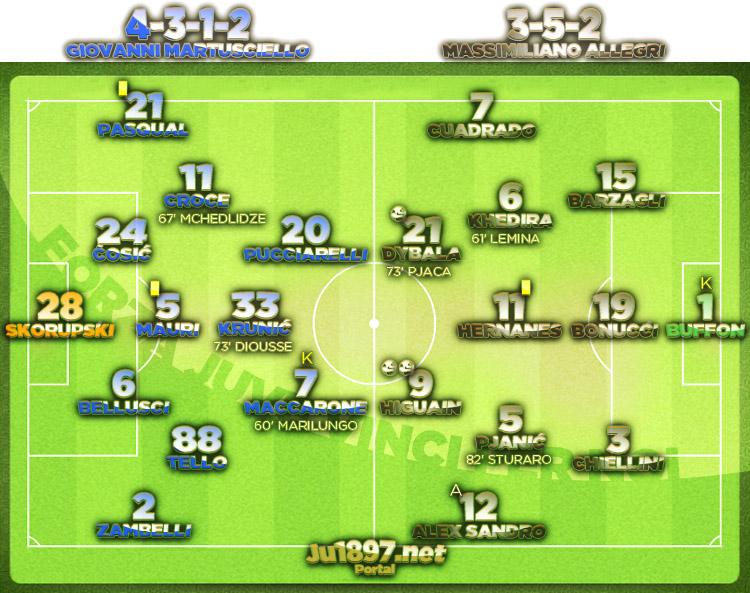 Serie A 2016/17 / 6. kolo / Empoli - Juventus 0:3 (0:0)