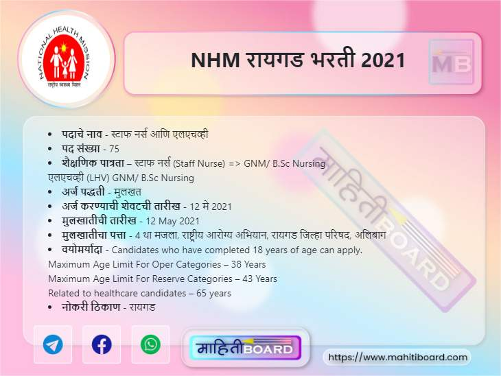 NHM Raigad Bharti 2021