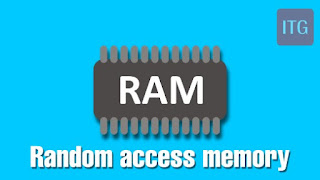ram_intensetechnology